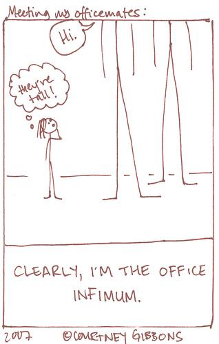 Office Infimum