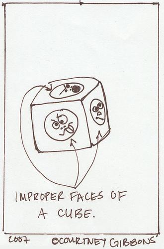 Cube Faces