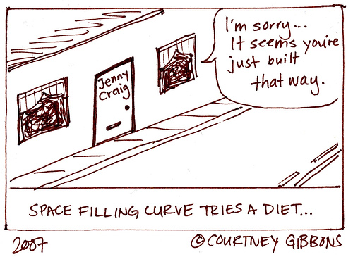 Space Filling Curve Tries a Diet