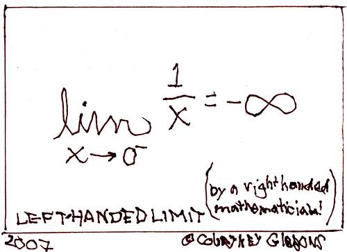Left-Hand Limit