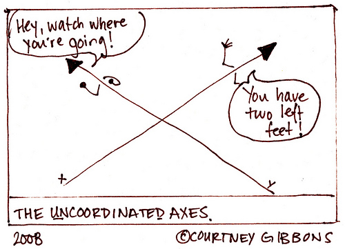 Uncoordinated Axes