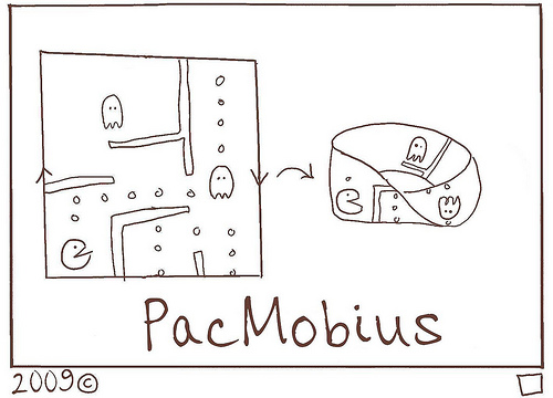 PacMobius