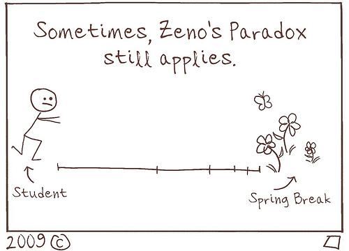 Spring Break is so close, yet so far…