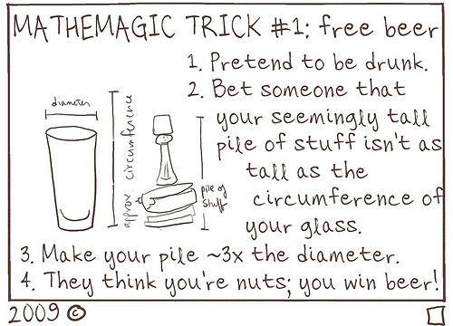 Math Trick: Free Beer
