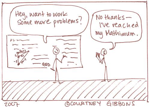 The Mathimum