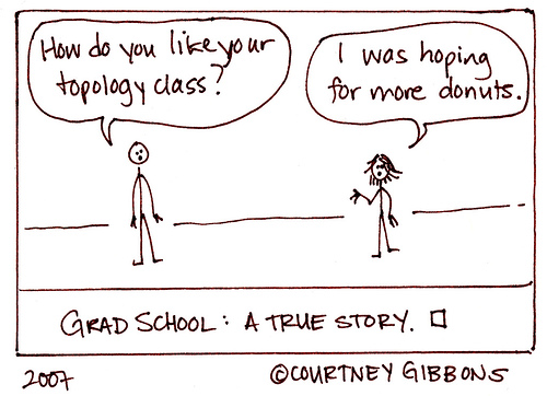 Graduate Topology: A True Story