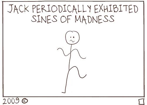Sine of Madness